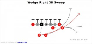 wedge right 38 sweep 315x150 - Wedge Right 38 Sweep