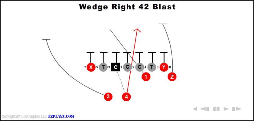 Wedge Right 42 Blast