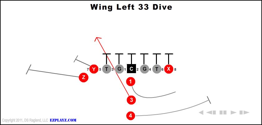 Wing Left 33 Dive