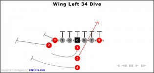 wing left 34 dive 315x150 - Wing Left 34 Dive