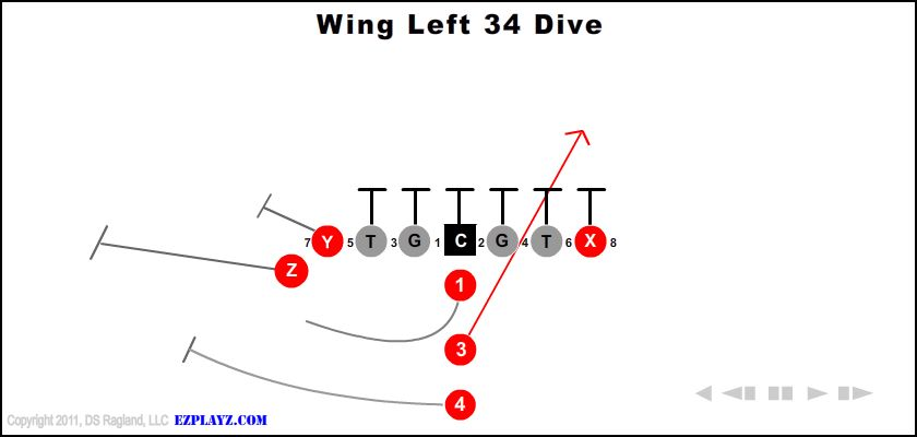 Wing Left 34 Dive