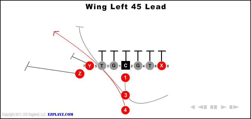 Wing Left 45 Lead