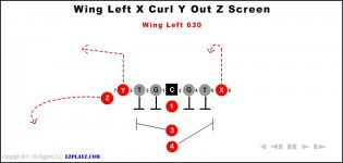 Wing Left X Curl Y Out Z Screen 630
