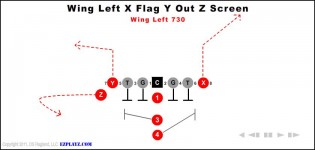 Wing Left X Flag Y Out Z Screen 730