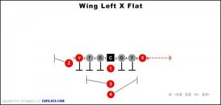 Wing Left X Flat