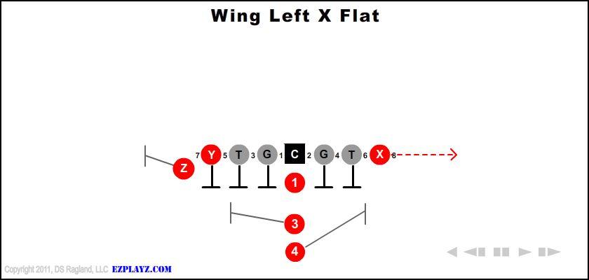 wing left x flat - Wing Left X Flat