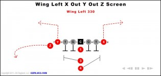 Wing Left X Out Y Out Z Screen 330