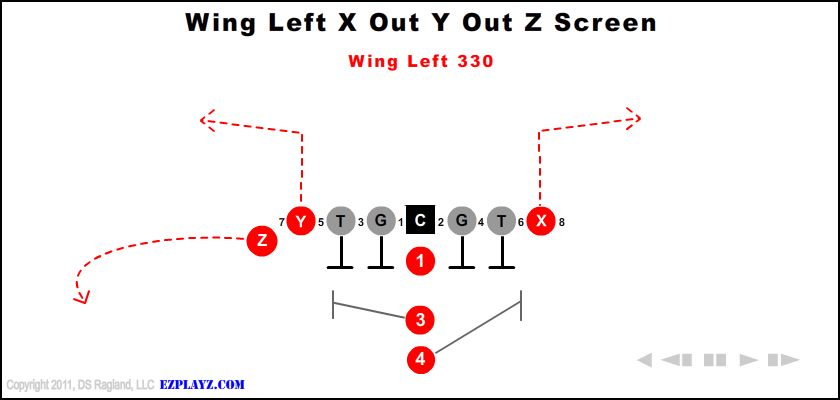 wing left x out y out z screen 330 - Wing Left X Out Y Out Z Screen 330