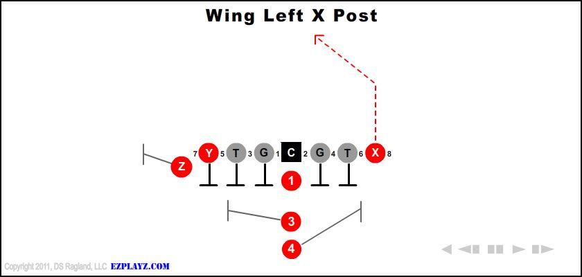 Wing Left X Post