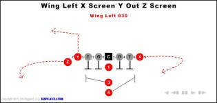 Wing Left X Screen Y Out Z Screen 030