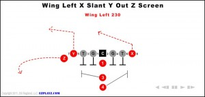 wing-left-x-slant-y-out-z-screen-230