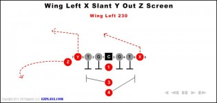 Wing Left X Slant Y Out Z Screen 230
