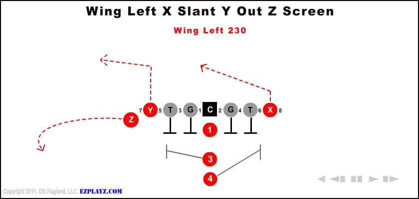 wing left x slant y out z screen 230 - Wing Left X Slant Y Out Z Screen 230