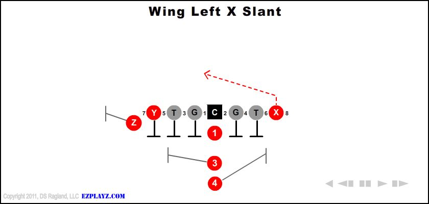 Wing Left X Slant