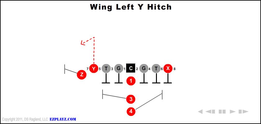wing left y hitch - Wing Left Y Hitch