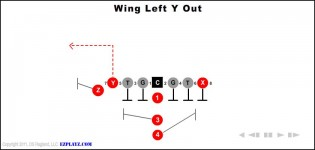 Wing Left Y Out