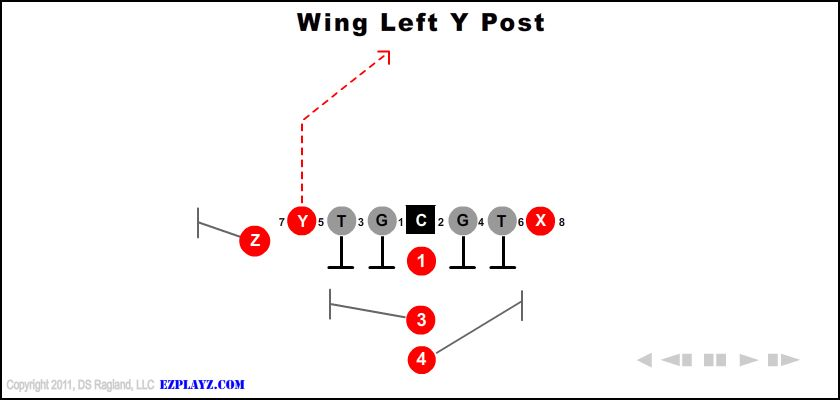 wing left y post - Wing Left Y Post