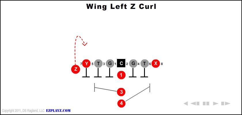 wing left z curl - Wing Left Z Curl