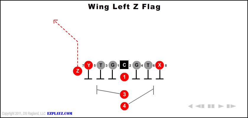 Wing Left Z Flag