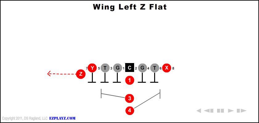 Wing Left Z Flat