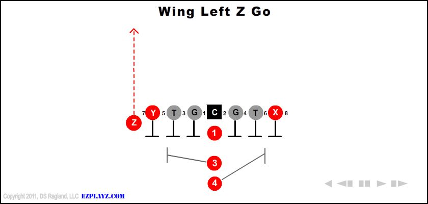 Wing Left Z Go