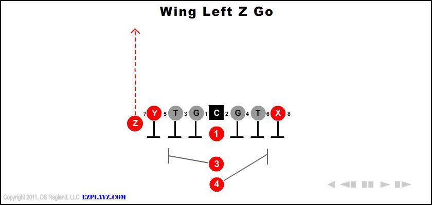 wing left z go - Wing Left Z Go