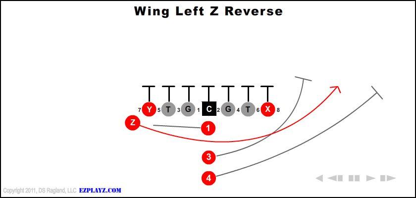 Wing Left Z Reverse