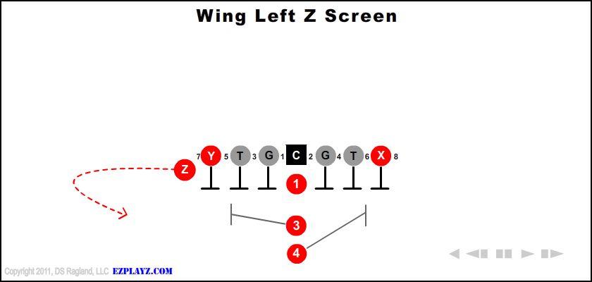 wing left z screen - Wing Left Z Screen
