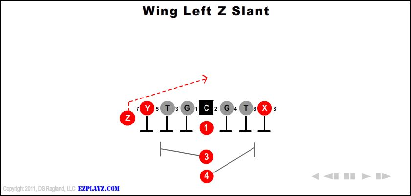 wing left z slant - Wing Left Z Slant