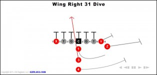 Wing Right 31 Dive