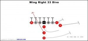 wing-right-33-dive