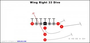 Wing Right 33 Dive
