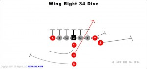 wing-right-34-dive