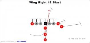 Wing Right 42 Blast