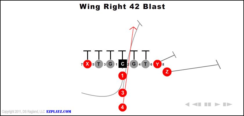 Wing Right 42 Blast