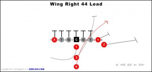 wing-right-44-lead