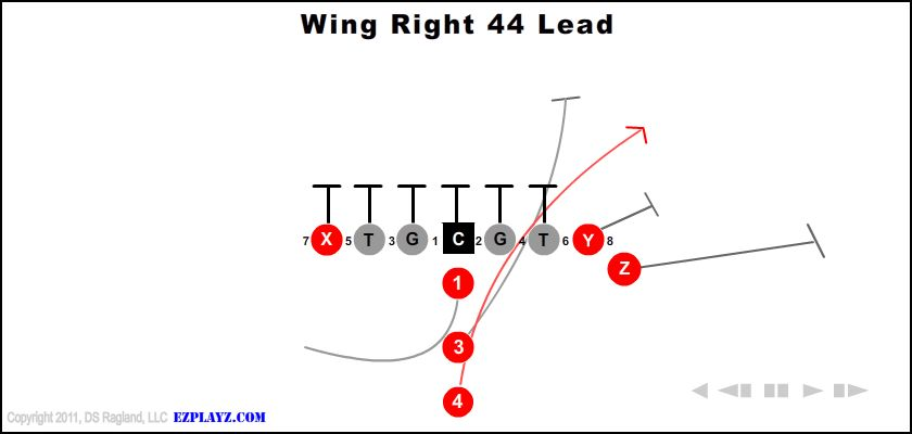 wing right 44 lead - Wing Right 44 Lead