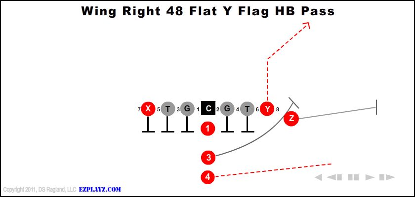 wing right 48 flat y flag hb pass - Wing Right 48 Flat Y Flag Hb Pass