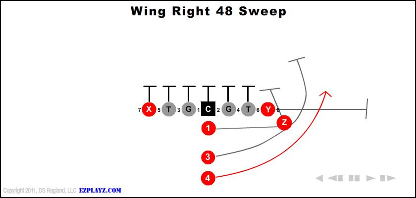 wing right 48 sweep - Wing Right 48 Sweep