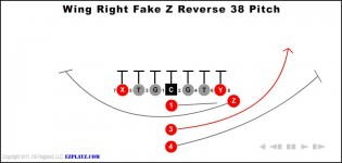wing right fake z reverse 38 pitch 315x150 - Wing Right Fake Z Reverse 38 Pitch