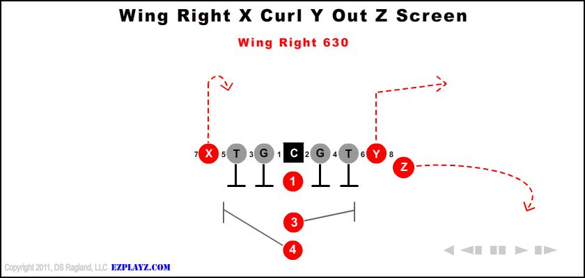 Wing Right X Curl Y Out Z Screen 630