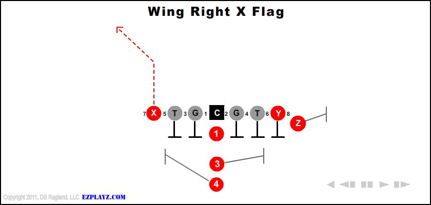 Wing Right X Flag