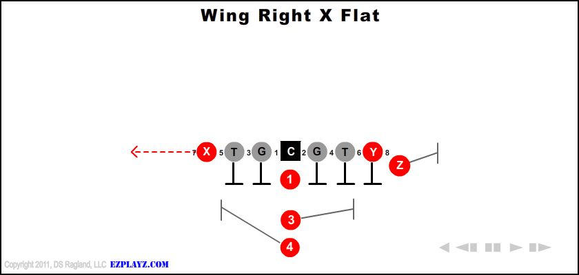 Wing Right X Flat