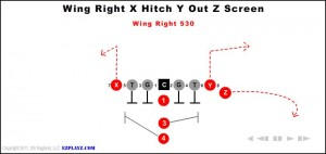 wing-right-x-hitch-y-out-z-screen-530
