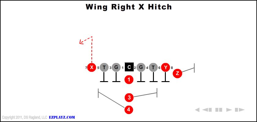 Wing Right X Hitch
