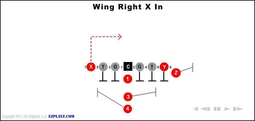 Wing Right X In