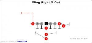 wing-right-x-out