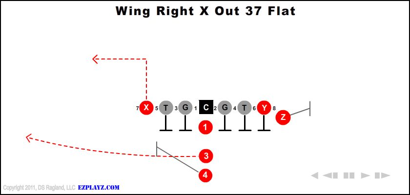 Wing Right X Out 37 Flat