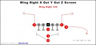 Wing Right X Out Y Out Z Screen 330