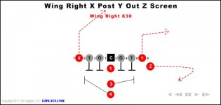 Wing Right X Post Y Out Z Screen 830